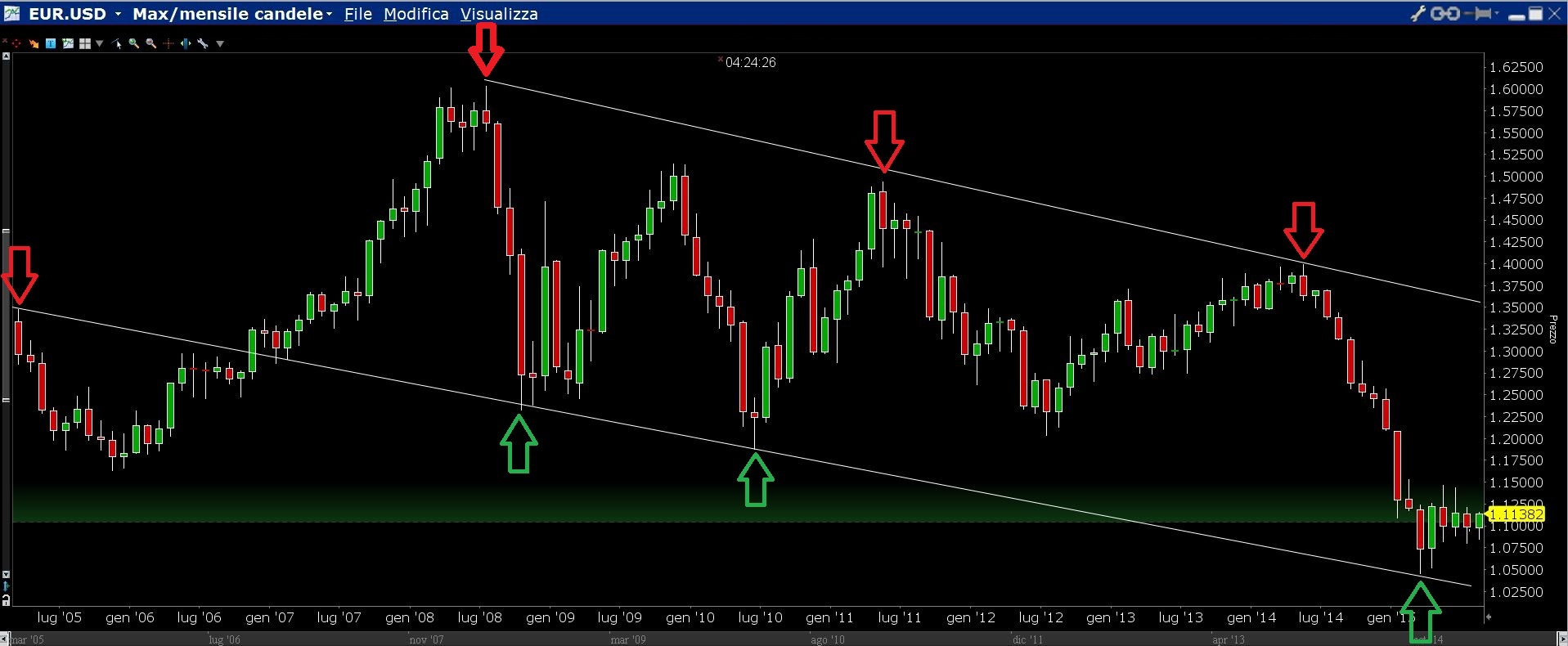Forex trading journal blog