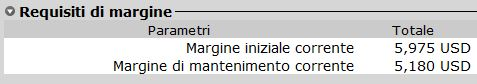 margini_conto