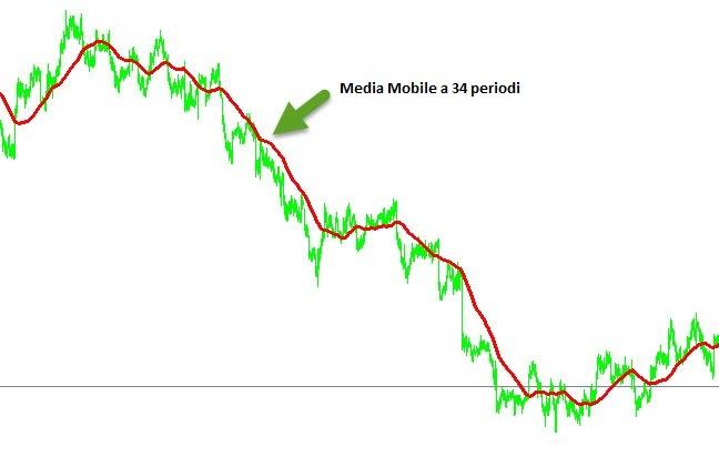 media mobile_3