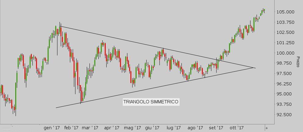 pattern_triangolo-simmetrico1