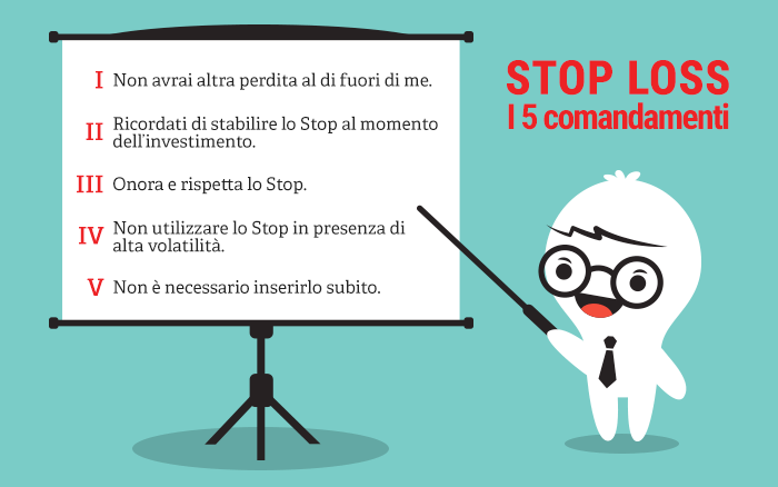 I 5 comandamenti dello stop loss