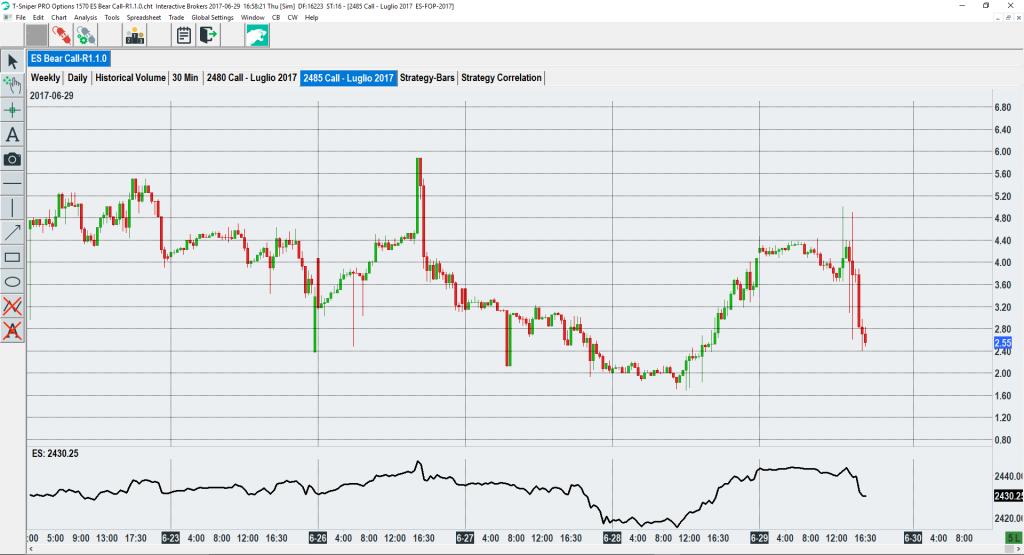 S&P500_variazione prezzo