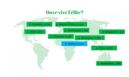 Fai parte dell'1% delle persone più ricche al mondo?