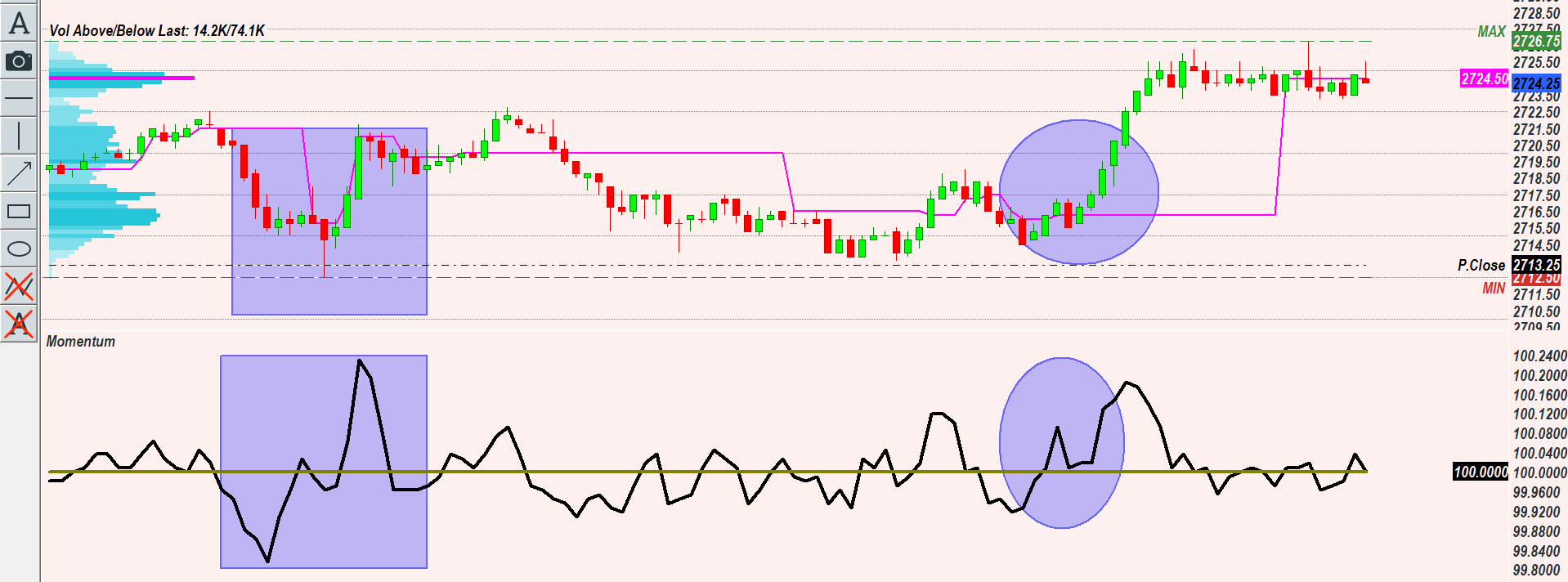 Segnale_trading_Momentum