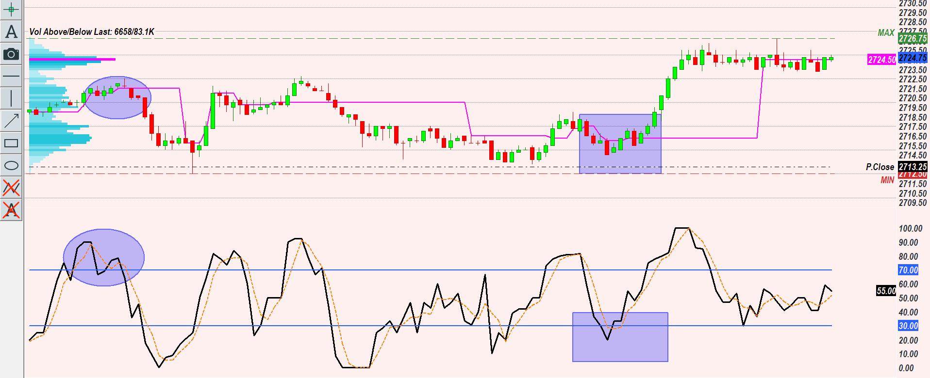indicatore_RSI