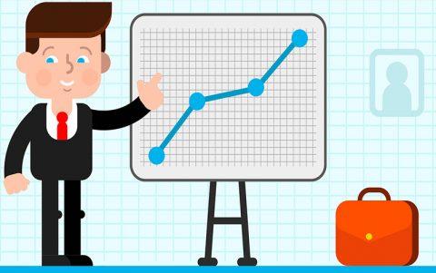 I migliori indicatori tecnici di trading